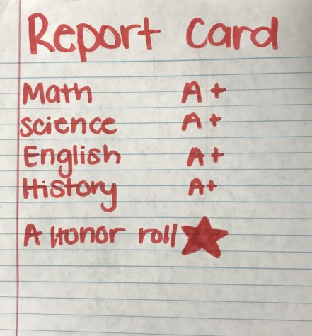 "Hard work SHOULD pay off. A students giving all their effort to get A honor roll should receive some type of reward for their work. They will be much for motivated. Sophomore Ella Schirato said, ""I get rewarded for good grades and it makes me keep going and continue to try."""